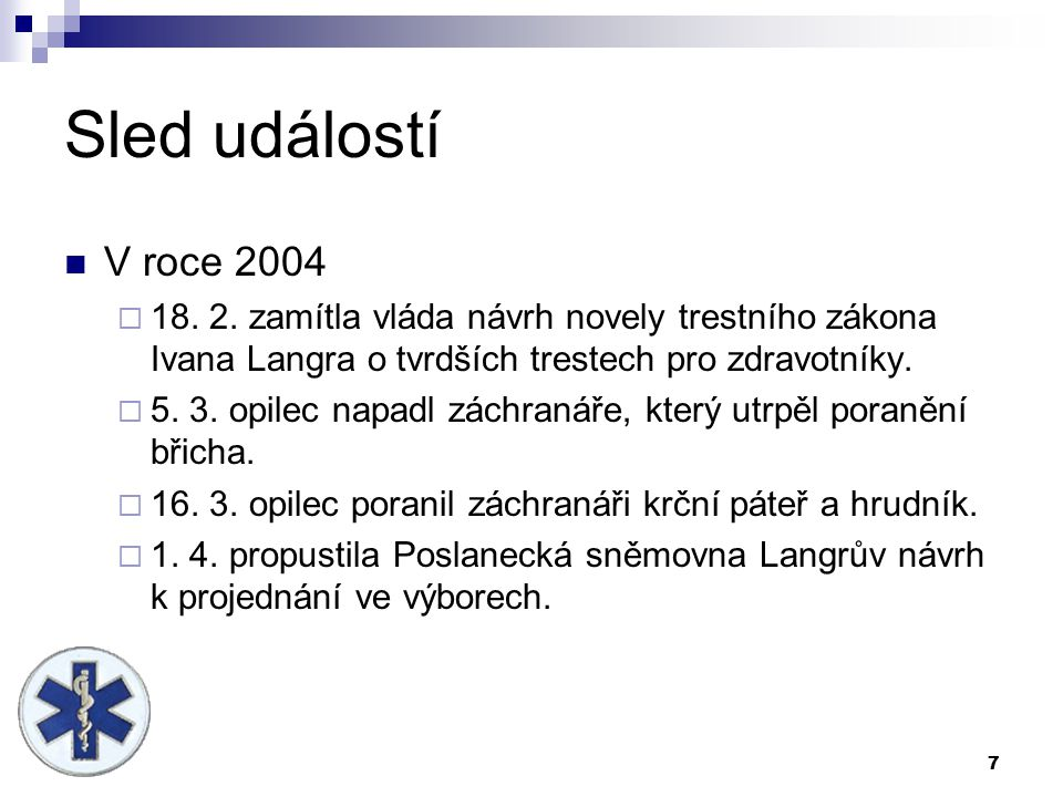 7 Sled událostí V roce 2004  18. 2. zamítla vláda návrh novely trestního zákona Ivana Langra o tvrdších trestech pro zdravotníky.  5. 3. opilec napa