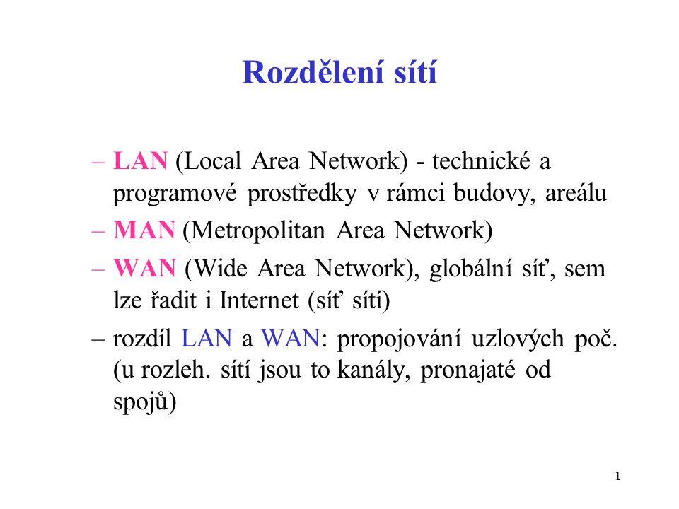 1 Rozdělení sítí –LAN (Local Area Network) - technické a programové prostředky v rámci budovy, areálu –MAN (Metropolitan Area Network) –WAN (Wide Area