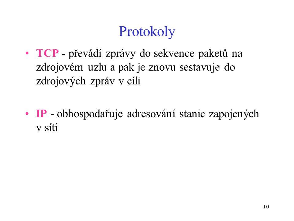 10 Protokoly TCP - převádí zprávy do sekvence paketů na zdrojovém uzlu a pak je znovu sestavuje do zdrojových zpráv v cíli IP - obhospodařuje adresová