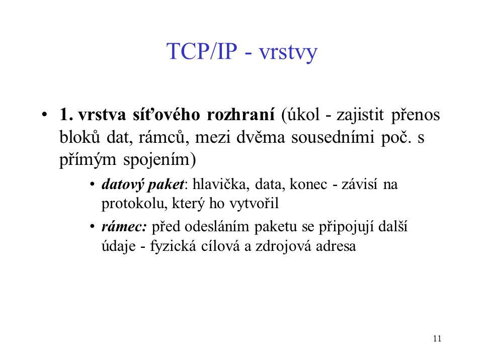 11 TCP/IP - vrstvy 1. vrstva síťového rozhraní (úkol - zajistit přenos bloků dat, rámců, mezi dvěma sousedními poč. s přímým spojením) datový paket: h