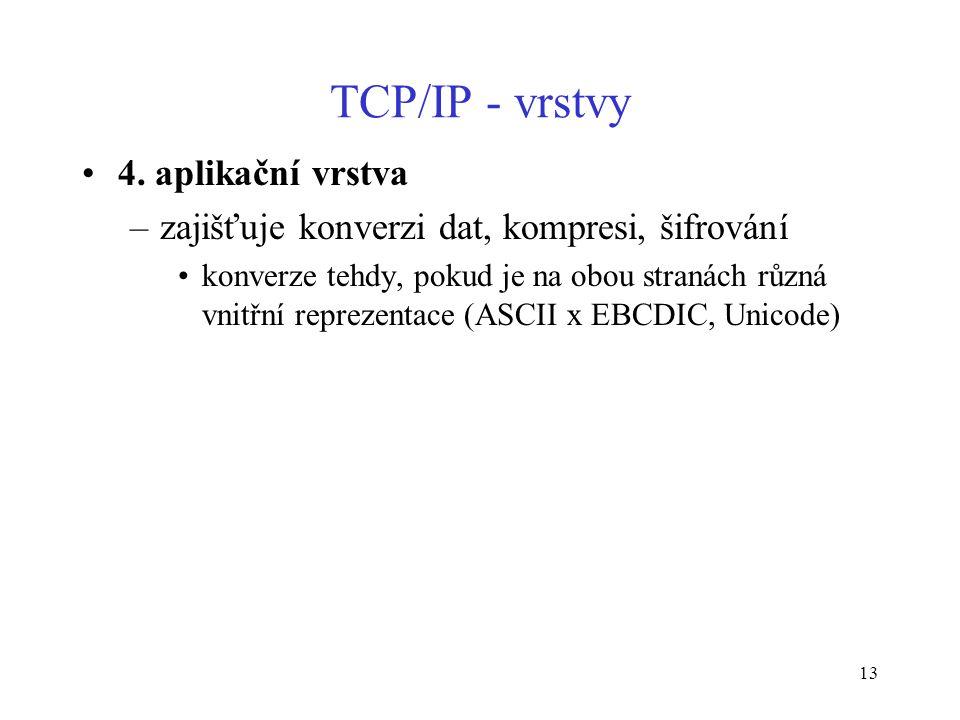 13 TCP/IP - vrstvy 4. aplikační vrstva –zajišťuje konverzi dat, kompresi, šifrování konverze tehdy, pokud je na obou stranách různá vnitřní reprezenta