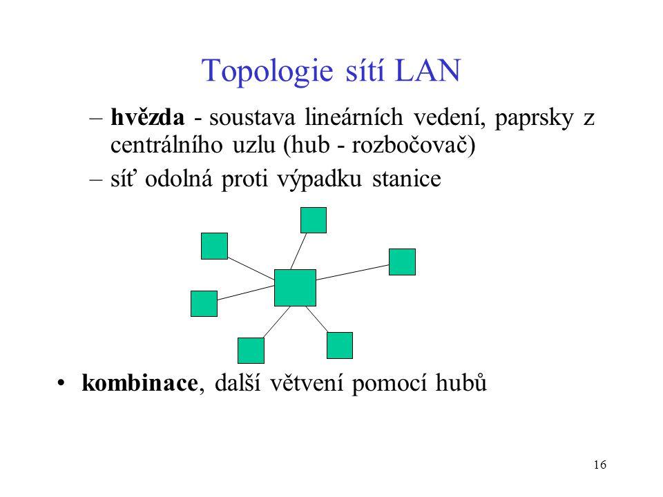 16 Topologie sítí LAN –hvězda - soustava lineárních vedení, paprsky z centrálního uzlu (hub - rozbočovač) –síť odolná proti výpadku stanice kombinace,