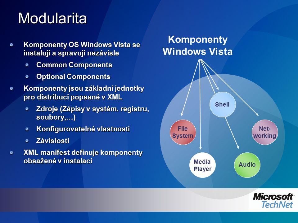 Modularita Komponenty OS Windows Vista se instalují a spravují nezávisle Common Components Optional Components Komponenty jsou základní jednotky pro d