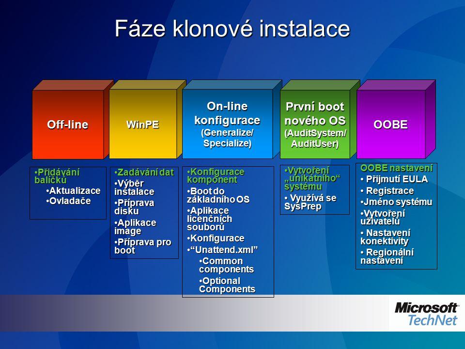 Fáze klonové instalace Off-line WinPE On-line konfigurace(Generalize/Specialize) První boot nového OS (AuditSystem/AuditUser)OOBE Zadávání datZadávání