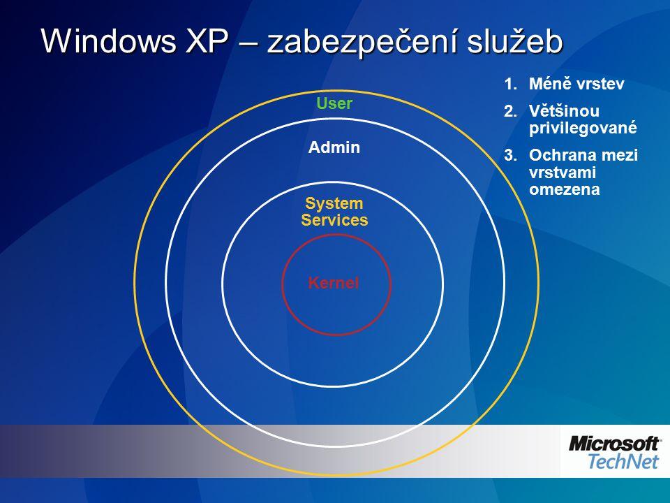 Windows XP – zabezpečení služeb User Kernel Admin System Services 1. 1.Méně vrstev 2. 2.Většinou privilegované 3. 3.Ochrana mezi vrstvami omezena