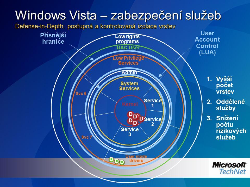 Windows Vista – zabezpečení služeb Defense-in-Depth: postupná a kontrolovaná izolace vrstev System Services D D D User Account Control (LUA) Přísnější