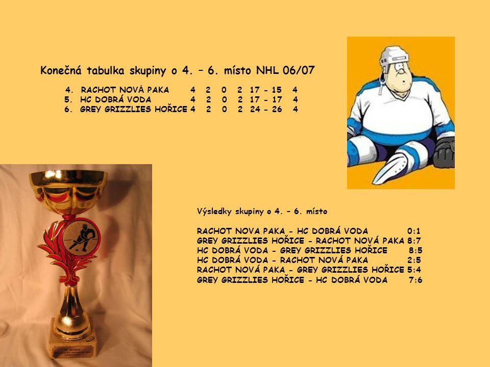 Konečná tabulka skupiny o 4.– 6. místo N HL 06/07 4.