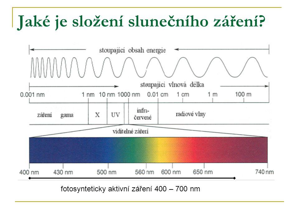 Jaké je složení slunečního záření? fotosynteticky aktivní záření 400 – 700 nm