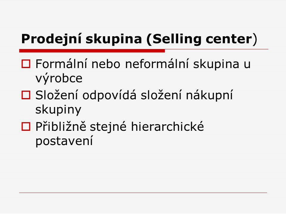 Prodejní skupina (Selling center )  Formální nebo neformální skupina u výrobce  Složení odpovídá složení nákupní skupiny  Přibližně stejné hierarch