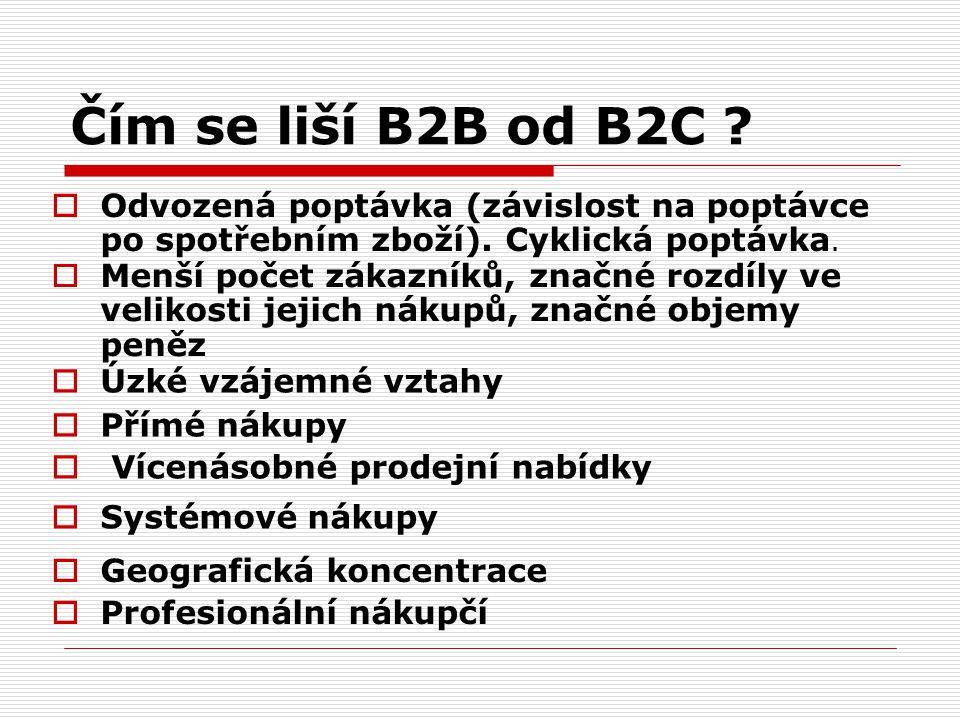 Čím se liší B2B od B2C ?  Odvozená poptávka (závislost na poptávce po spotřebním zboží). Cyklická poptávka.  Menší počet zákazníků, značné rozdíly v