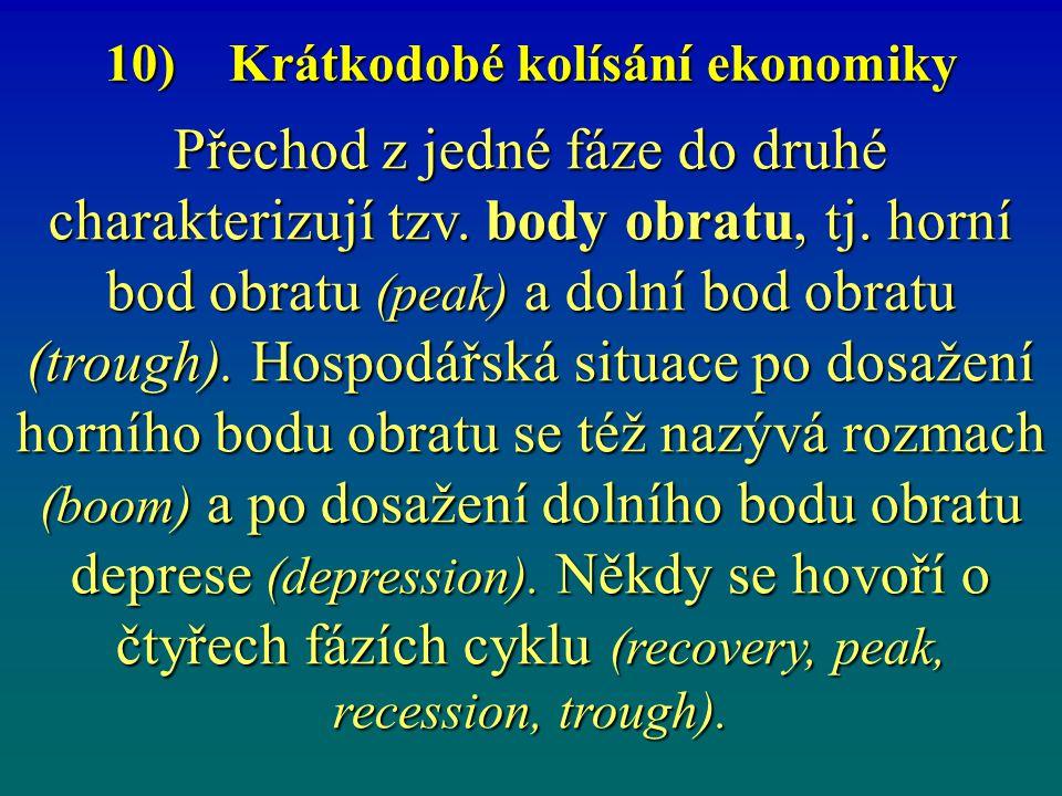 10) Krátkodobé kolísání ekonomiky Přechod z jedné fáze do druhé charakterizují tzv. body obratu, tj. horní bod obratu (peak) a dolní bod obratu (troug