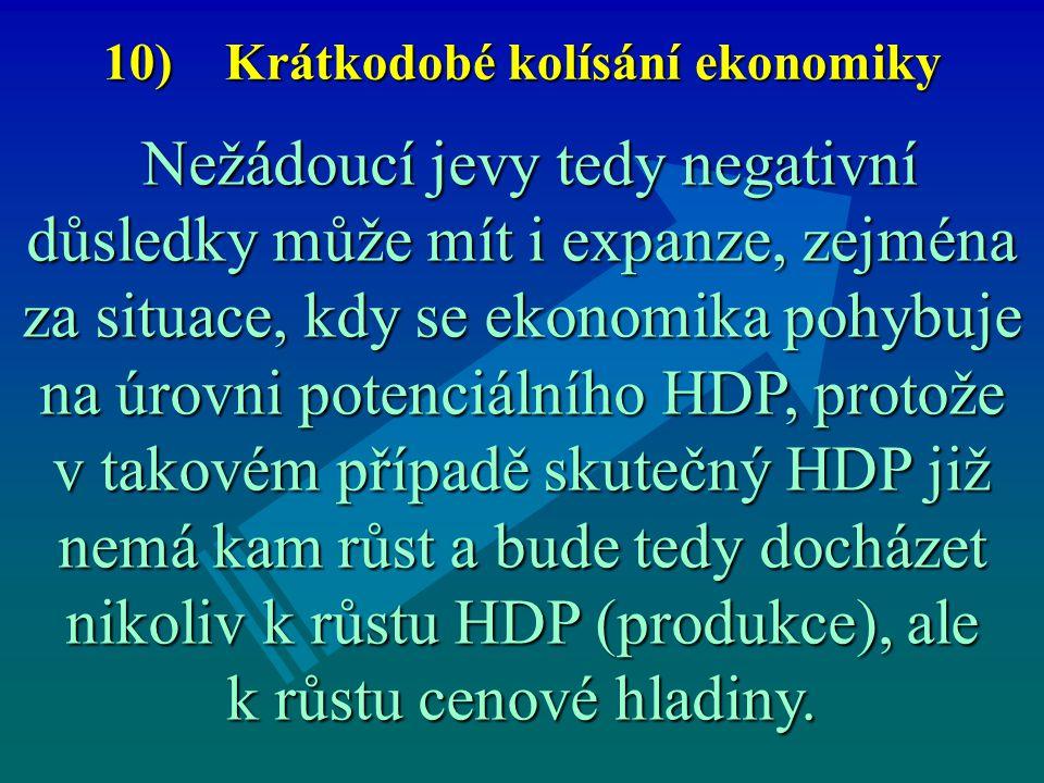 10) Krátkodobé kolísání ekonomiky Nežádoucí jevy tedy negativní důsledky může mít i expanze, zejména za situace, kdy se ekonomika pohybuje na úrovni p