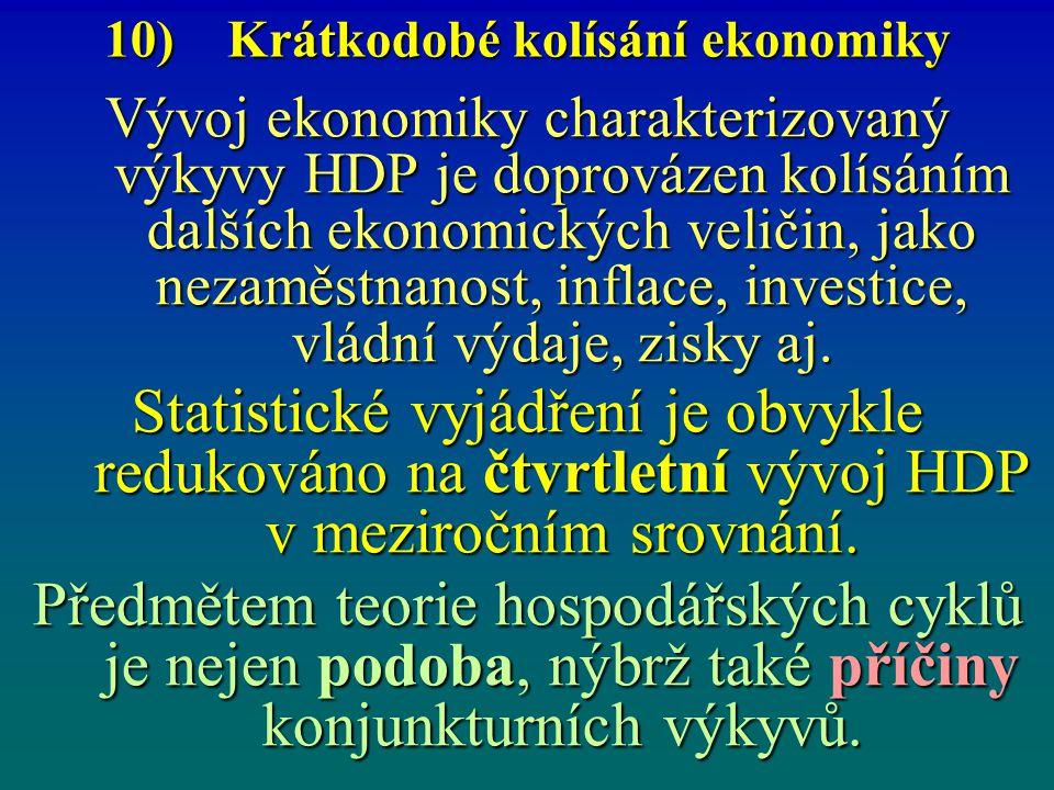 10) Krátkodobé kolísání ekonomiky Vývoj ekonomiky charakterizovaný výkyvy HDP je doprovázen kolísáním dalších ekonomických veličin, jako nezaměstnanos