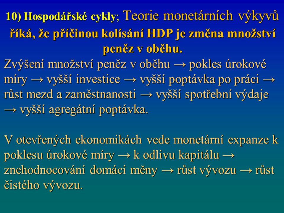 10) Hospodářské cykly; Teorie monetárních výkyvů říká, že příčinou kolísání HDP je změna množství peněz v oběhu. Zvýšení množství peněz v oběhu → pokl