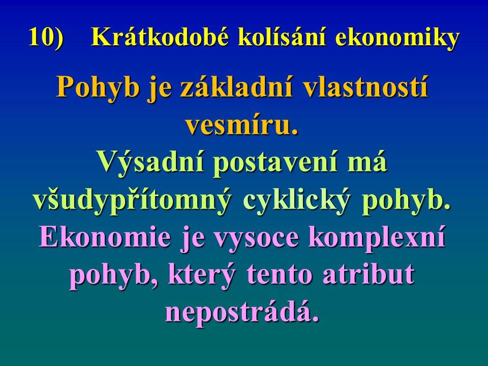 10) Krátkodobé kolísání ekonomiky Pohyb je základní vlastností vesmíru. Výsadní postavení má všudypřítomný cyklický pohyb. Ekonomie je vysoce komplexn