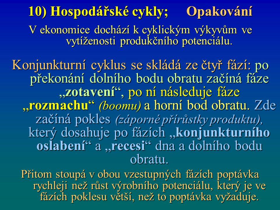 10) Hospodářské cykly; Opakování V ekonomice dochází k cyklickým výkyvům ve vytíženosti produkčního potenciálu. Konjunkturní cyklus se skládá ze čtyř