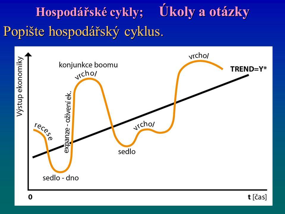 Hospodářské cykly; Úkoly a otázky Popište hospodářský cyklus.