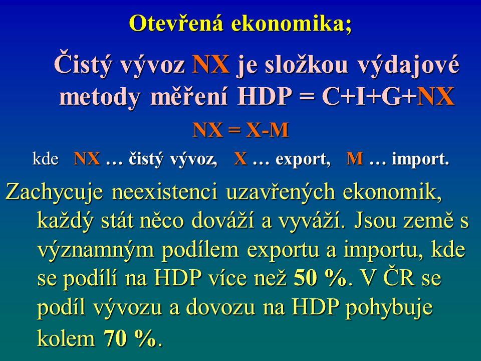 Otevřená ekonomika; Čistý vývoz NX je složkou výdajové metody měření HDP = C+I+G+NX NX = X-M kde NX … čistý vývoz, X … export, M … import. Zachycuje n