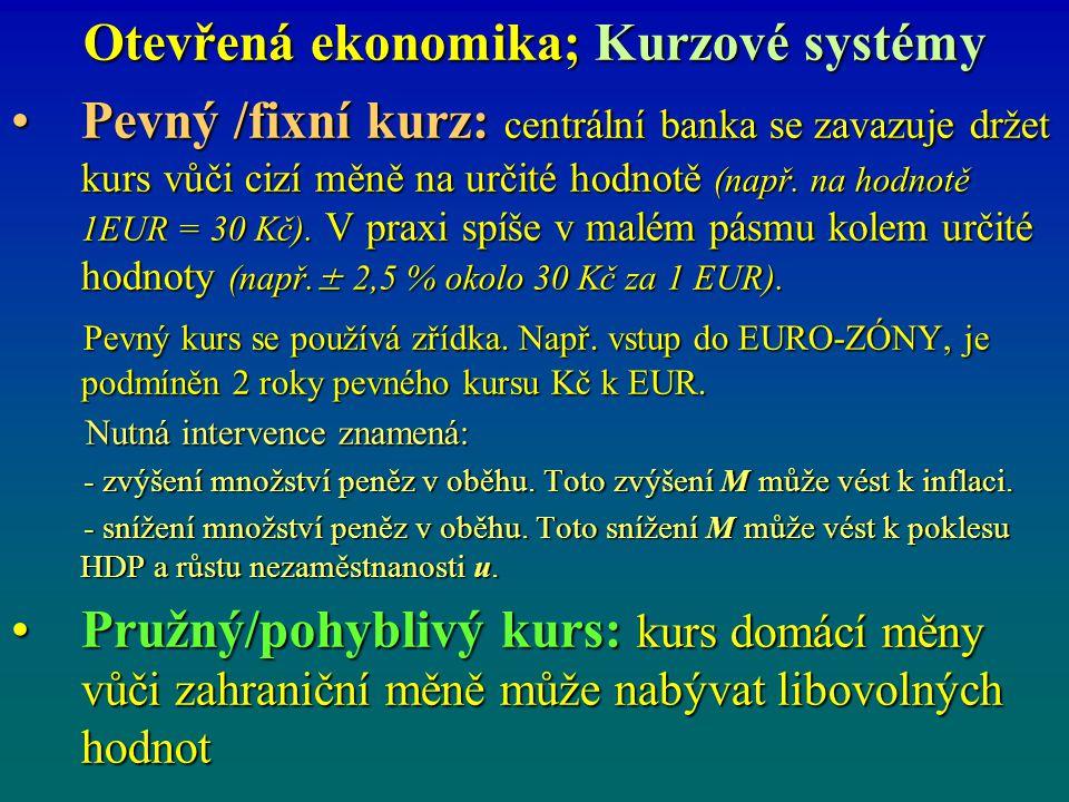 Otevřená ekonomika; Kurzové systémy Pevný /fixní kurz: centrální banka se zavazuje držet kurs vůči cizí měně na určité hodnotě (např. na hodnotě 1EUR