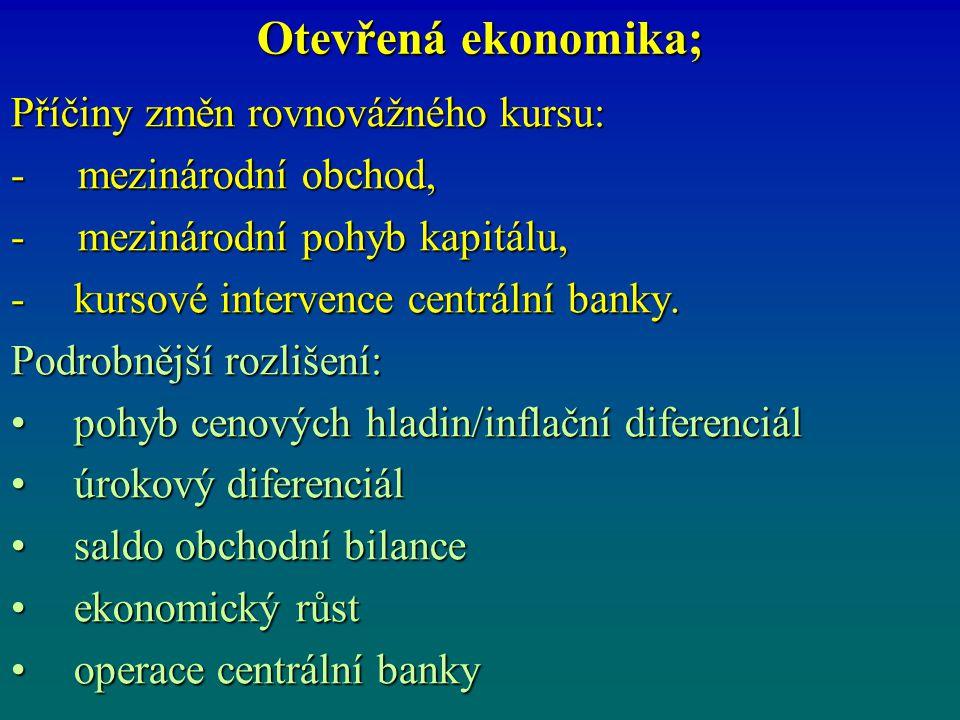Otevřená ekonomika; Příčiny změn rovnovážného kursu: - mezinárodní obchod, - mezinárodní pohyb kapitálu, -kursové intervence centrální banky. Podrobně