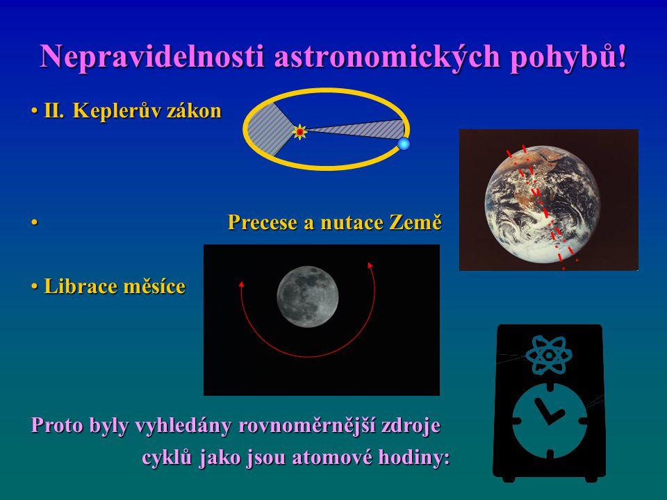 Nepravidelnosti astronomických pohybů! II. Keplerův zákon II. Keplerův zákon Precese a nutace Země Precese a nutace Země Librace měsíce Librace měsíce
