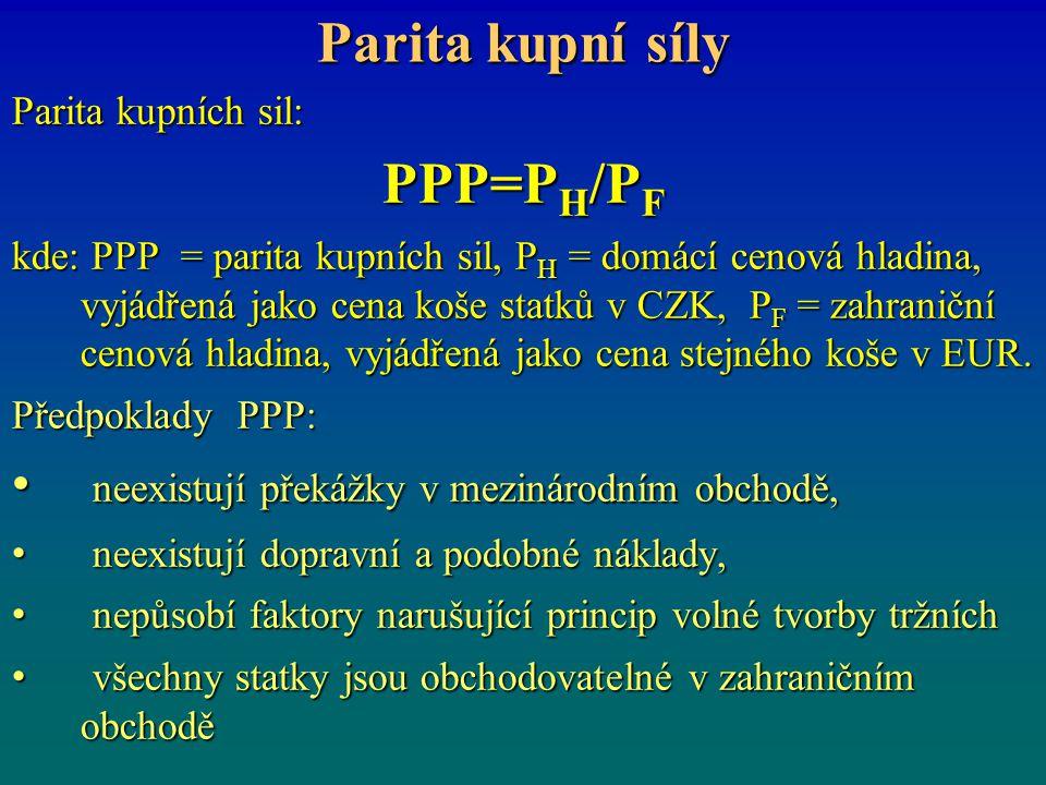 Parita kupní síly Parita kupních sil: PPP=P H /P F kde: PPP = parita kupních sil, P H = domácí cenová hladina, vyjádřená jako cena koše statků v CZK,