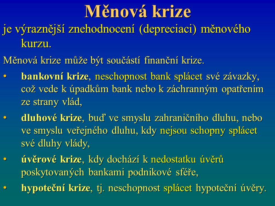 Měnová krize je výraznější znehodnocení (depreciaci) měnového kurzu. Měnová krize může být součástí finanční krize. bankovní krize, neschopnost bank s