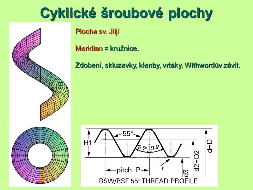 Cyklické šroubové plochy Plocha sv. Jiljí Meridian = kružnice. Zdobení, skluzavky, klenby, vrtáky, Withwordův závit.