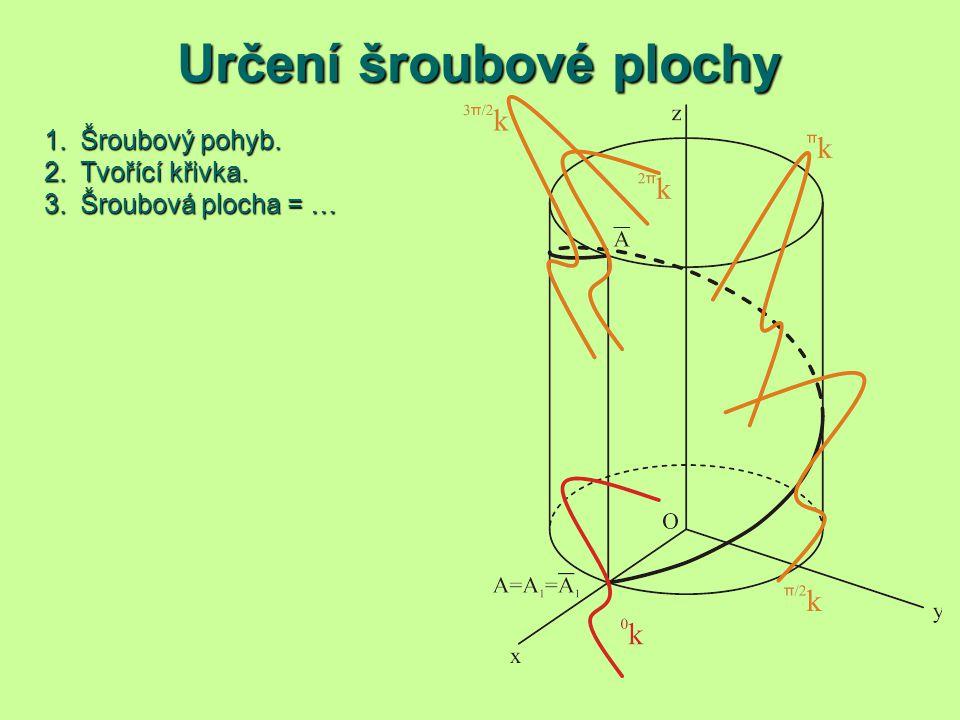 Určení šroubové plochy 1.Šroubový pohyb. 2.Tvořící křivka. 3.Šroubová plocha = …