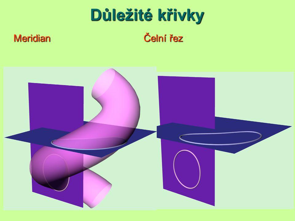 Důležité křivky Hrdlová šroubovice = … Rovníková šroubovice =...