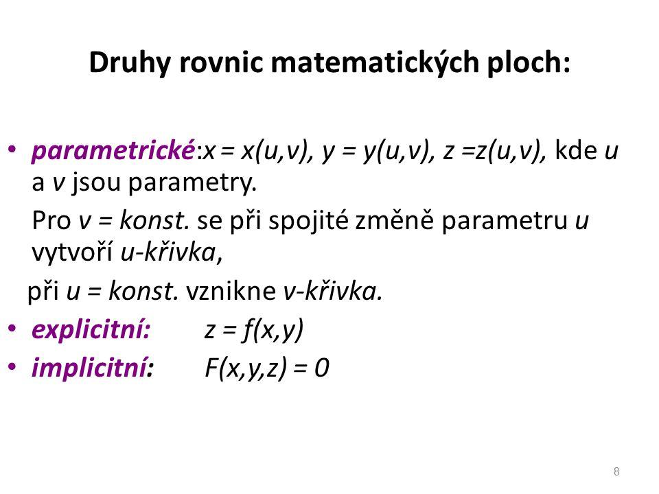 Druhy rovnic matematických ploch: parametrické:x = x(u,v), y = y(u,v), z =z(u,v), kde u a v jsou parametry. Pro v = konst. se při spojité změně parame