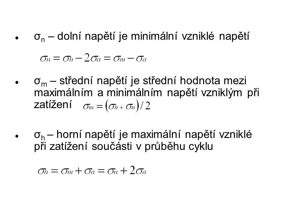 σ n – dolní napětí je minimální vzniklé napětí σ m – střední napětí je střední hodnota mezi maximálním a minimálním napětí vzniklým při zatížení σ h – horní napětí je maximální napětí vzniklé při zatížení součásti v průběhu cyklu