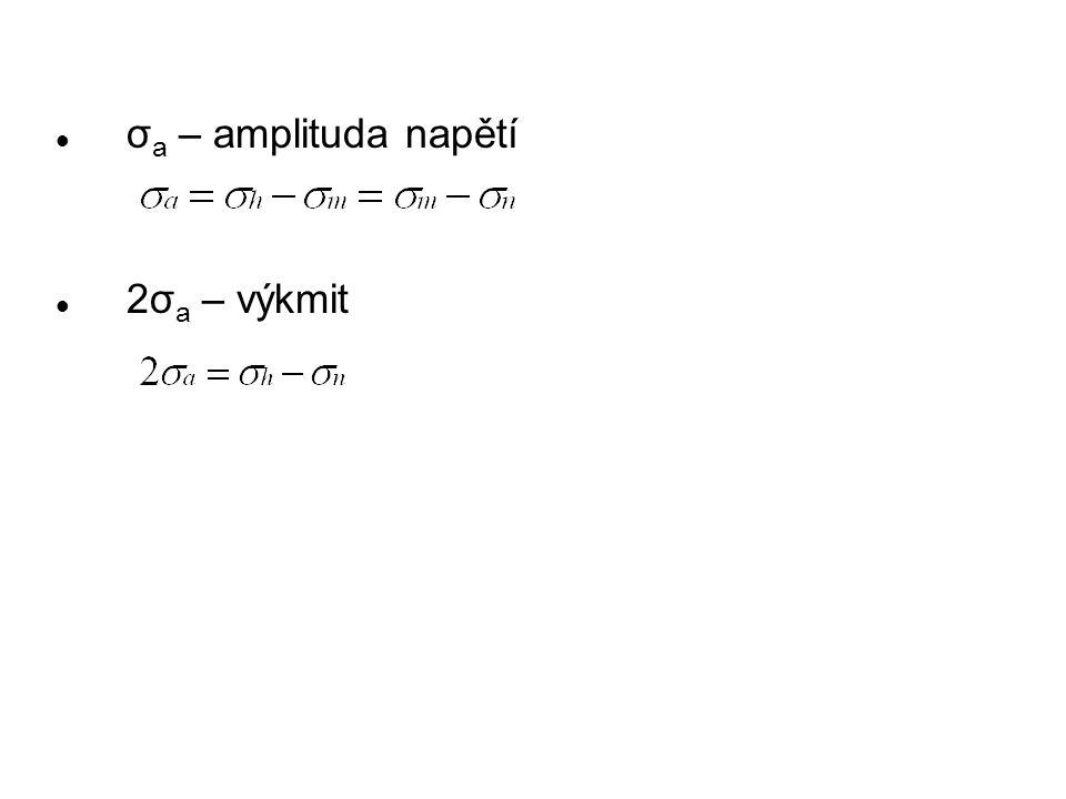 σ a – amplituda napětí 2σ a – výkmit