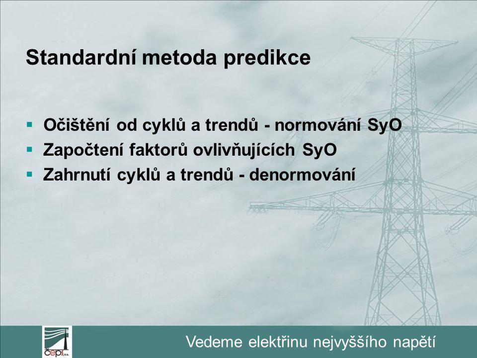 Vedeme elektřinu nejvyššího napětí Standardní metoda predikce  Očištění od cyklů a trendů - normování SyO  Započtení faktorů ovlivňujících SyO  Zah