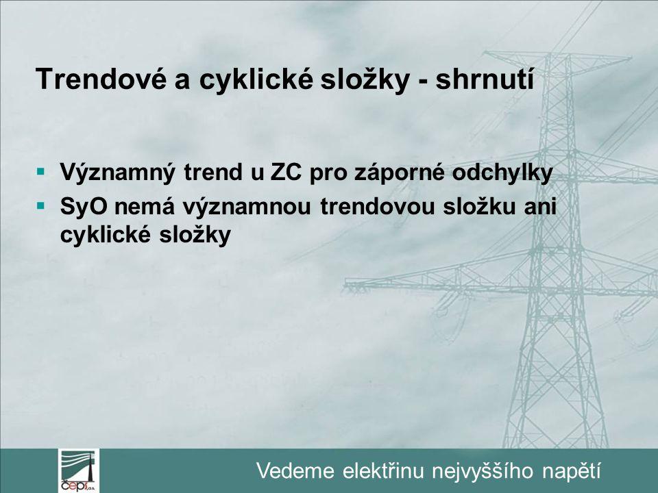 Vedeme elektřinu nejvyššího napětí Trendové a cyklické složky - shrnutí  Významný trend u ZC pro záporné odchylky  SyO nemá významnou trendovou slož