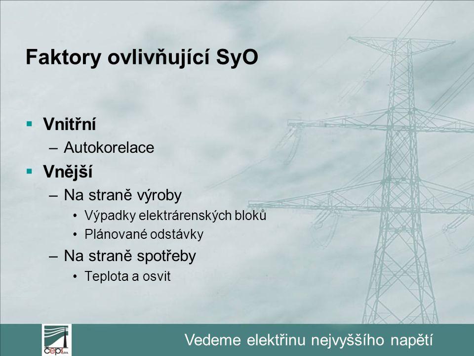 Vedeme elektřinu nejvyššího napětí Faktory ovlivňující SyO  Vnitřní –Autokorelace  Vnější –Na straně výroby Výpadky elektrárenských bloků Plánované