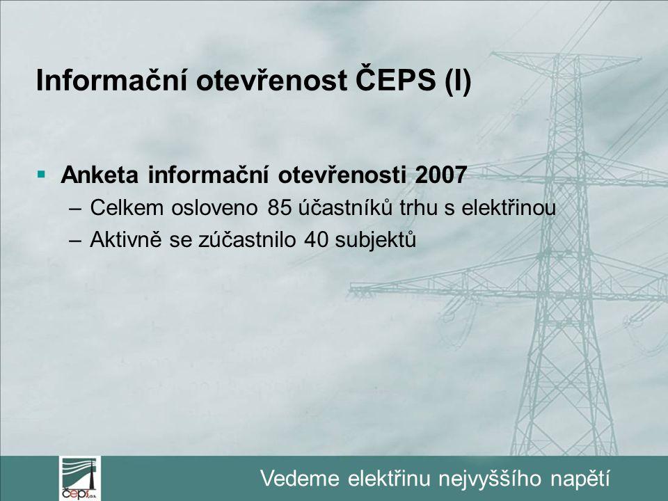 Vedeme elektřinu nejvyššího napětí Informační otevřenost ČEPS (I)  Anketa informační otevřenosti 2007 –Celkem osloveno 85 účastníků trhu s elektřinou