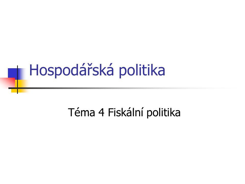 Hospodářská politika Téma 4 Fiskální politika