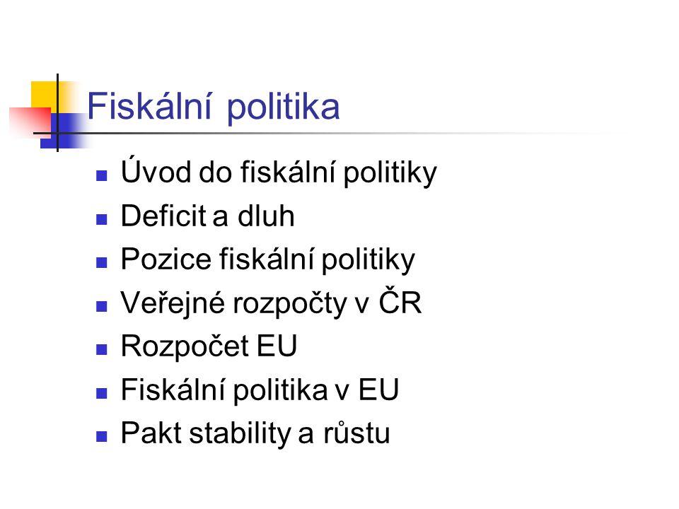 Fiskální politika Úvod do fiskální politiky Deficit a dluh Pozice fiskální politiky Veřejné rozpočty v ČR Rozpočet EU Fiskální politika v EU Pakt stability a růstu