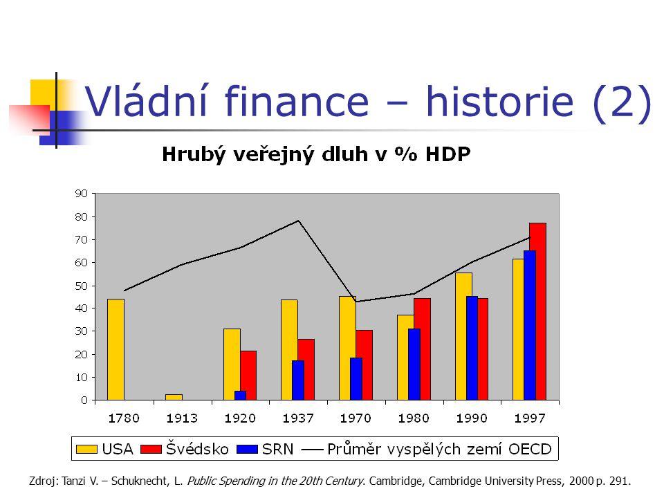 Vládní finance – historie (2) Zdroj: Tanzi V. – Schuknecht, L. Public Spending in the 20th Century. Cambridge, Cambridge University Press, 2000 p. 291