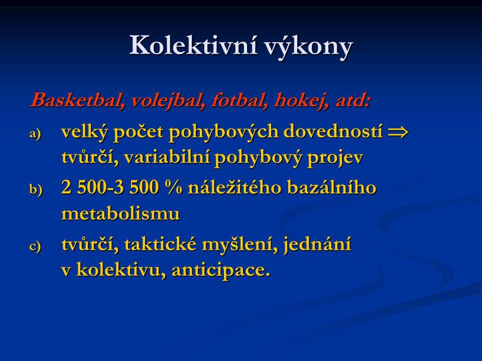 Kolektivní výkony Basketbal, volejbal, fotbal, hokej, atd: a) velký počet pohybových dovedností  tvůrčí, variabilní pohybový projev b) 2 500-3 500 %