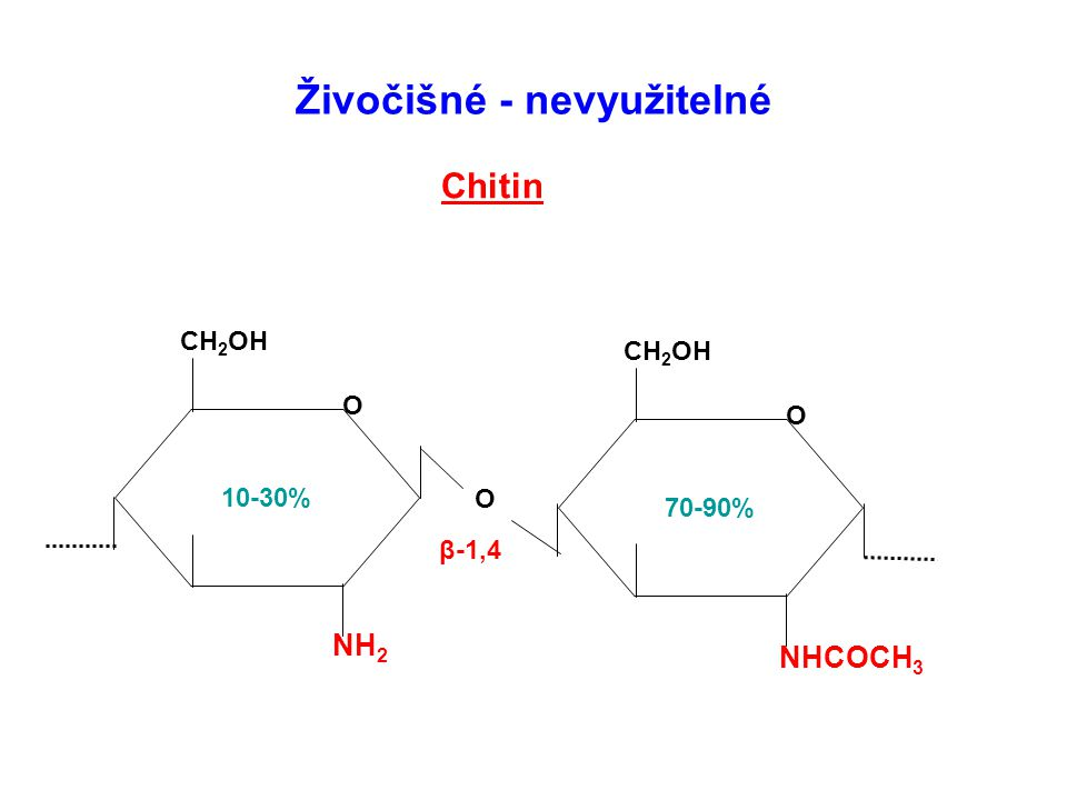 Živočišné - nevyužitelné 10-30% CH 2 OH O 70-90% CH 2 OH O O Chitin NH 2 NHCOCH 3 β-1,4