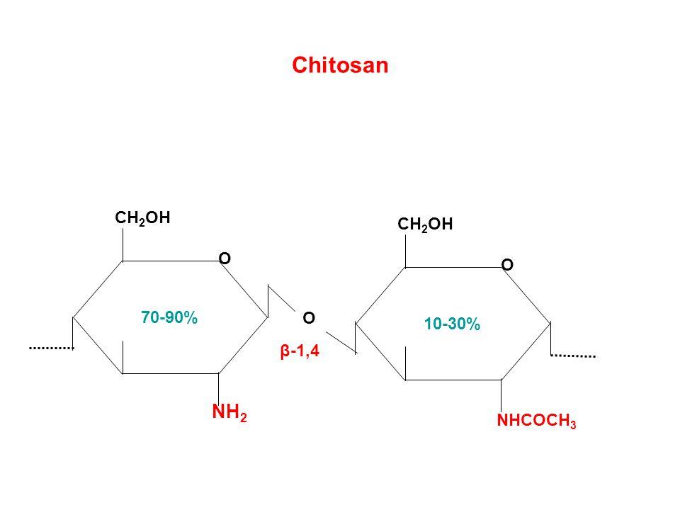 Chitosan 70-90% CH 2 OH O 10-30% CH 2 OH O O NH 2 NHCOCH 3 β-1,4