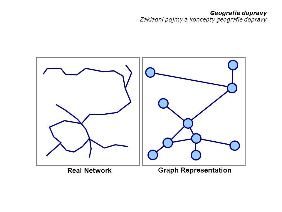 Real Network Graph Representation Geografie dopravy Základní pojmy a koncepty geografie dopravy