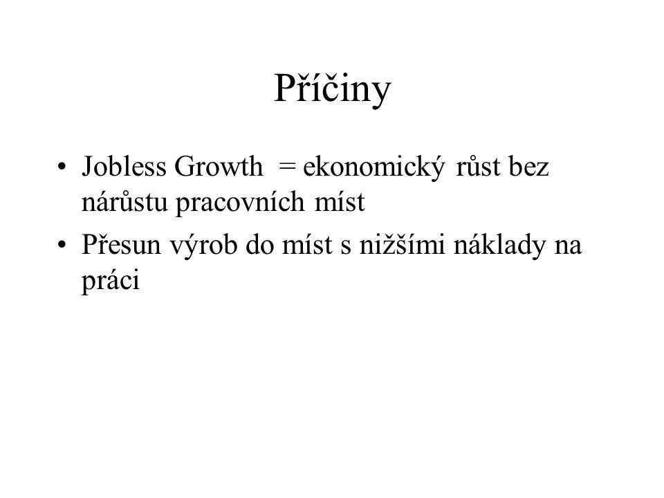 Příčiny Jobless Growth = ekonomický růst bez nárůstu pracovních míst Přesun výrob do míst s nižšími náklady na práci