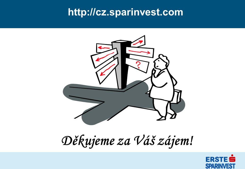 Děkujeme za Váš zájem! http://cz.sparinvest.com