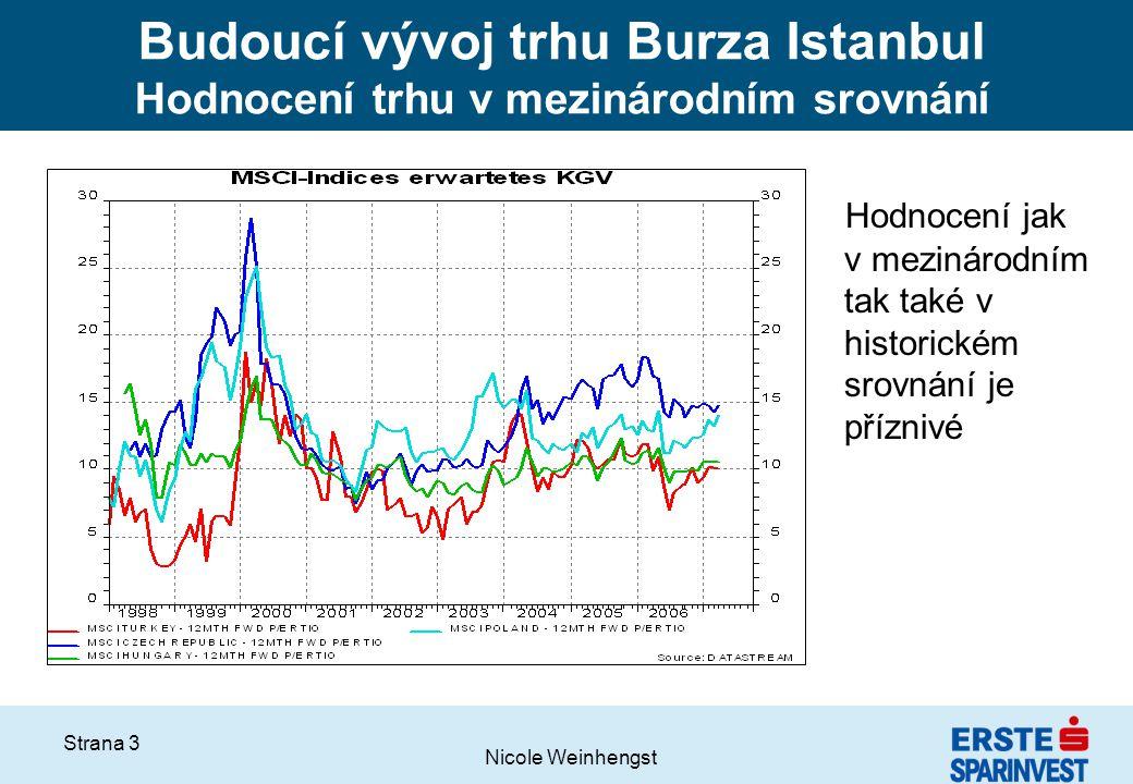 Nicole Weinhengst Strana 4 Budoucí vývoj trhu Burza Istanbul Ovlivňující faktory v roce 2007 ŠANCE Přístupová jednání s EU představují dlouhodobé stabilní ukotvení Likvidní akciový trh probouzí zájem stále více investorů Atraktivní hodnocení RIZIKA Politická nejistota a předvolební propaganda zPrezidentské volby v dubnu zParlamentní volby v listopadu Negativní dopady měnových otřesů a zvýšení základní úrokové sazby v minulém roce na hospodářský růst a inflaci Globální riziko Emerging Markets (Sentiment)