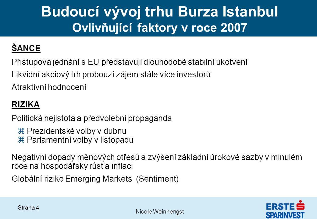 Nicole Weinhengst Strana 4 Budoucí vývoj trhu Burza Istanbul Ovlivňující faktory v roce 2007 ŠANCE Přístupová jednání s EU představují dlouhodobé stab