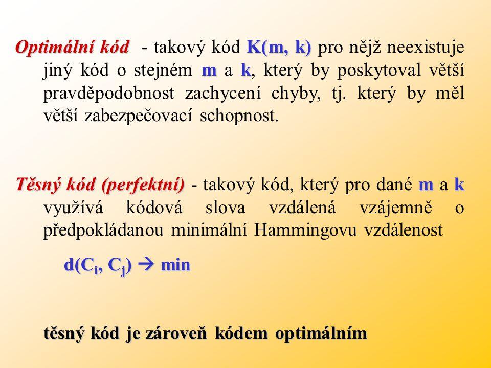 Optimální kódK(m, k) mk Optimální kód - takový kód K(m, k) pro nějž neexistuje jiný kód o stejném m a k, který by poskytoval větší pravděpodobnost zachycení chyby, tj.