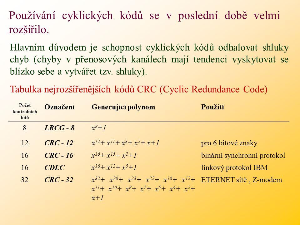 Používání cyklických kódů se v poslední době velmi rozšířilo.